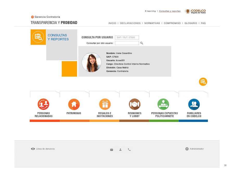 Codelco Transparencia y Probidad.030